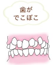 矯正歯科についてはこちら